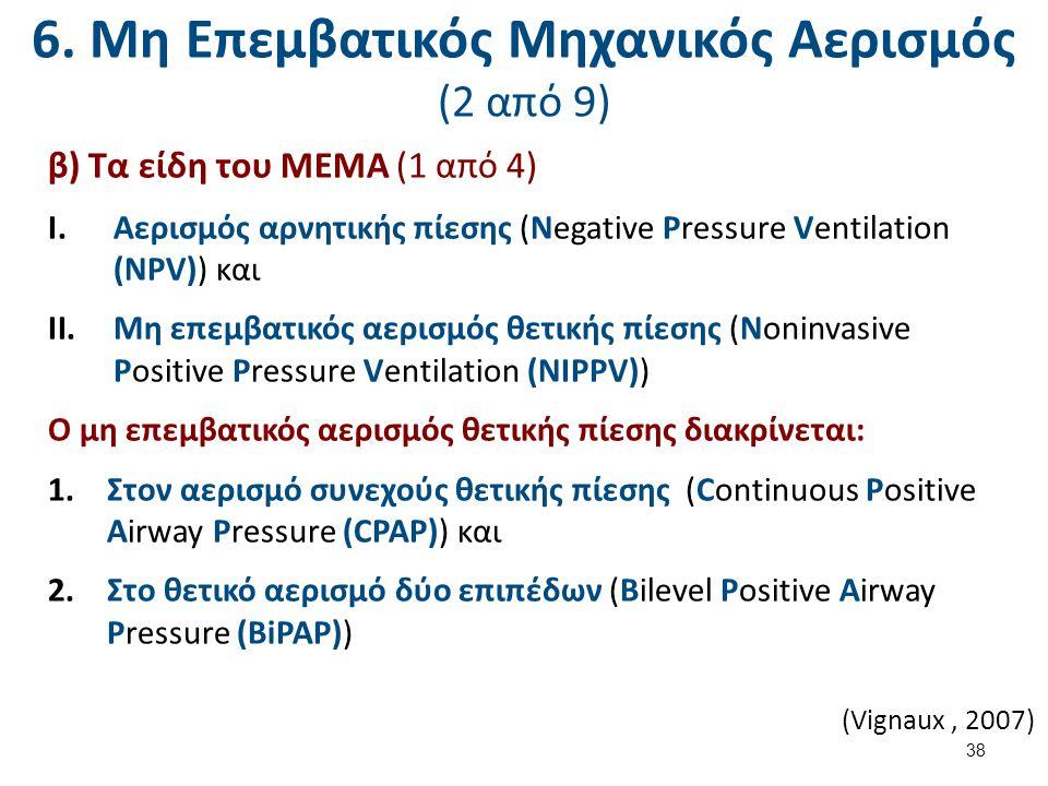 6. Μη Επεμβατικός Μηχανικός Αερισμός (2 από 9) β) Τα είδη του ΜΕΜΑ (1 από 4) I.Αερισμός αρνητικής πίεσης (Νegative Pressure Ventilation (NPV)) και II.
