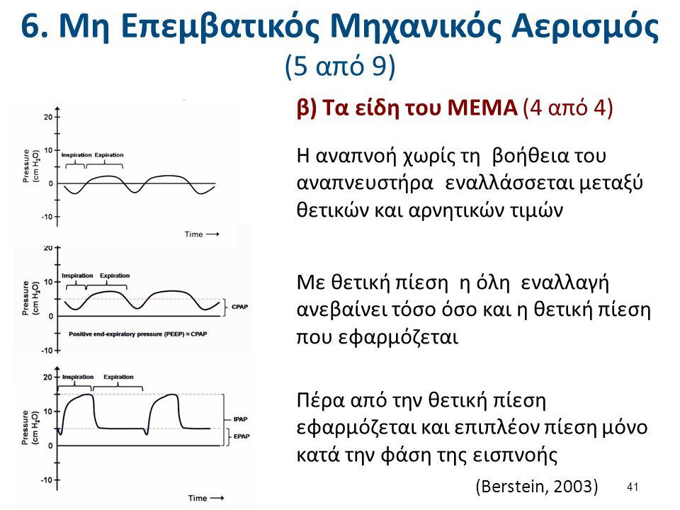 6. Μη Επεμβατικός Μηχανικός Αερισμός (5 από 9) β) Τα είδη του ΜΕΜΑ (4 από 4) (Berstein, 2003) 41 Η αναπνοή χωρίς τη βοήθεια του αναπνευστήρα εναλλάσσε
