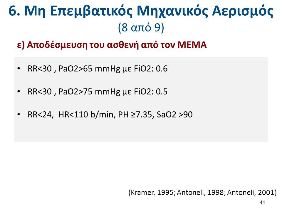 6. Μη Επεμβατικός Μηχανικός Αερισμός (8 από 9) ε) Αποδέσμευση του ασθενή από τον ΜΕΜΑ RR 65 mmHg με FiO2: 0.6 RR 75 mmHg με FiO2: 0.5 RR 90 (Kramer, 1