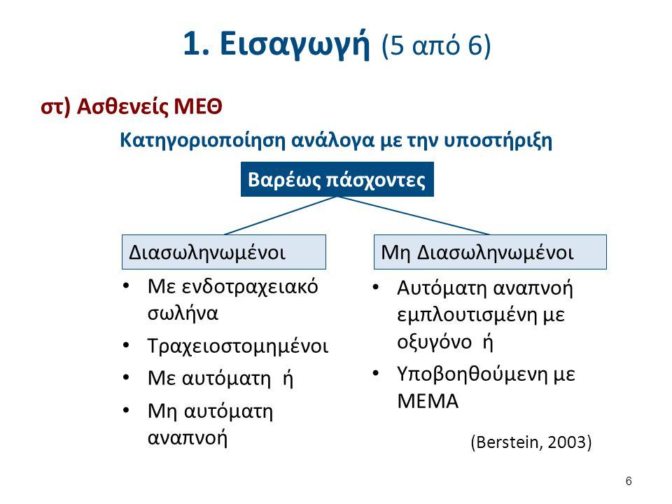 1.Εισαγωγή (6 από 6) ζ) Ασθενείς ΜΕΘ Κατηγοριοποίηση ανάλογα με τις ενδείξεις εισαγωγής 1.