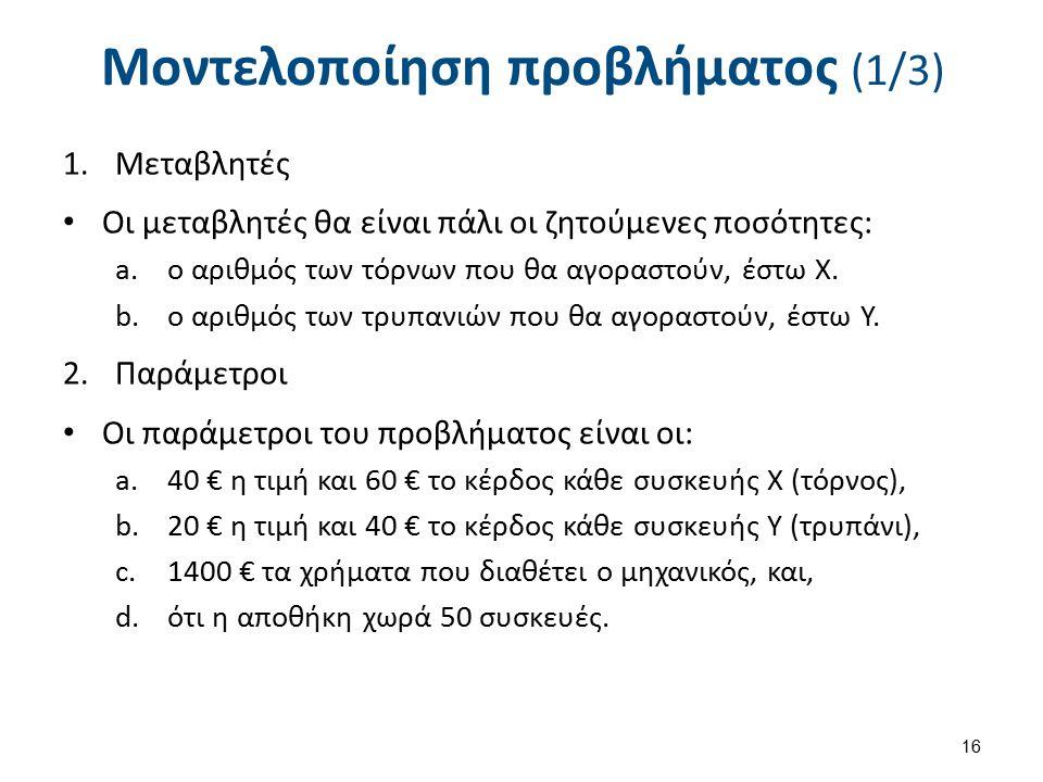 Μοντελοποίηση προβλήματος (1/3) 1.Μεταβλητές Οι μεταβλητές θα είναι πάλι οι ζητούμενες ποσότητες: a.ο αριθμός των τόρνων που θα αγοραστούν, έστω Χ.