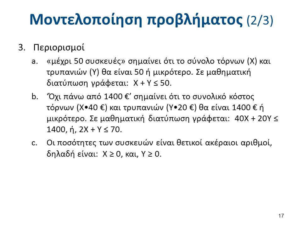 Μοντελοποίηση προβλήματος (2/3) 3.Περιορισμοί a.«μέχρι 50 συσκευές» σημαίνει ότι το σύνολο τόρνων (Χ) και τρυπανιών (Υ) θα είναι 50 ή μικρότερο. Σε μα