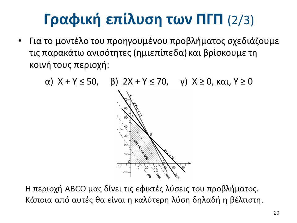 Γραφική επίλυση των ΠΓΠ (2/3) Για το μοντέλο του προηγουμένου προβλήματος σχεδιάζουμε τις παρακάτω ανισότητες (ημιεπίπεδα) και βρίσκουμε τη κοινή τους περιοχή: α) Χ + Υ ≤ 50, β) 2Χ + Υ ≤ 70, γ) Χ ≥ 0, και, Υ ≥ 0 20 Η περιοχή ABCO μας δίνει τις εφικτές λύσεις του προβλήματος.