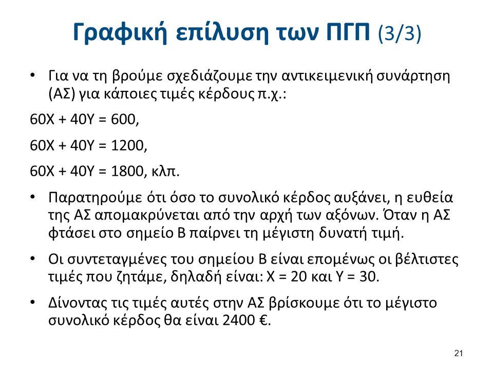 Γραφική επίλυση των ΠΓΠ (3/3) Για να τη βρούμε σχεδιάζουμε την αντικειμενική συνάρτηση (ΑΣ) για κάποιες τιμές κέρδους π.χ.: 60Χ + 40Υ = 600, 60Χ + 40Υ = 1200, 60Χ + 40Υ = 1800, κλπ.