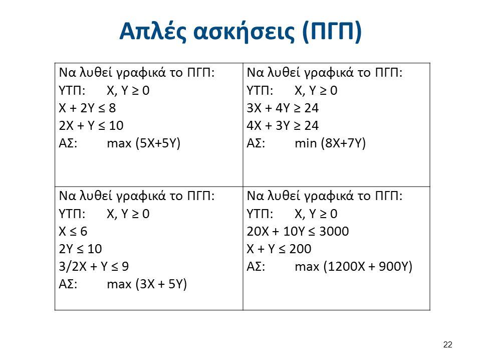 Απλές ασκήσεις (ΠΓΠ) 22 Να λυθεί γραφικά το ΠΓΠ: ΥΤΠ:Χ, Υ ≥ 0 Χ + 2Υ ≤ 8 2Χ + Υ ≤ 10 ΑΣ:max (5Χ+5Υ) Να λυθεί γραφικά το ΠΓΠ: ΥΤΠ:Χ, Υ ≥ 0 3Χ + 4Υ ≥ 24 4Χ + 3Υ ≥ 24 ΑΣ:min (8Χ+7Υ) Να λυθεί γραφικά το ΠΓΠ: ΥΤΠ:Χ, Υ ≥ 0 Χ ≤ 6 2Υ ≤ 10 3/2Χ + Υ ≤ 9 ΑΣ:max (3Χ + 5Υ) Να λυθεί γραφικά το ΠΓΠ: ΥΤΠ:Χ, Υ ≥ 0 20Χ + 10Υ ≤ 3000 Χ + Υ ≤ 200 ΑΣ:max (1200Χ + 900Υ)