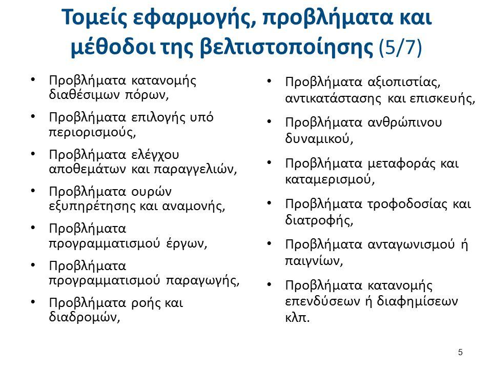 Τομείς εφαρμογής, προβλήματα και μέθοδοι της βελτιστοποίησης (5/7) Προβλήματα κατανομής διαθέσιμων πόρων, Προβλήματα επιλογής υπό περιορισμούς, Προβλή