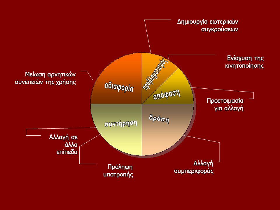 Ελλάδα 1983 ΙΘΑΚΗ 1987 ΚΕΘΕΑ 1988 Στροφή 1989 Παρέμβαση, Έξοδος '90: Νόστος, Διάβαση '00: 90 θεραπευτικές μονάδες σε όλη την Ελλάδα στο ΚΕΘΕΑ