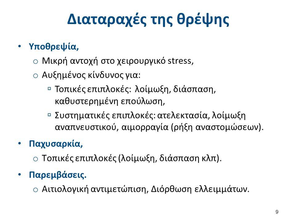 Διαταραχές της θρέψης Υποθρεψία, o Μικρή αντοχή στο χειρουργικό stress, o Αυξημένος κίνδυνος για:  Τοπικές επιπλοκές: λοίμωξη, διάσπαση, καθυστερημέν