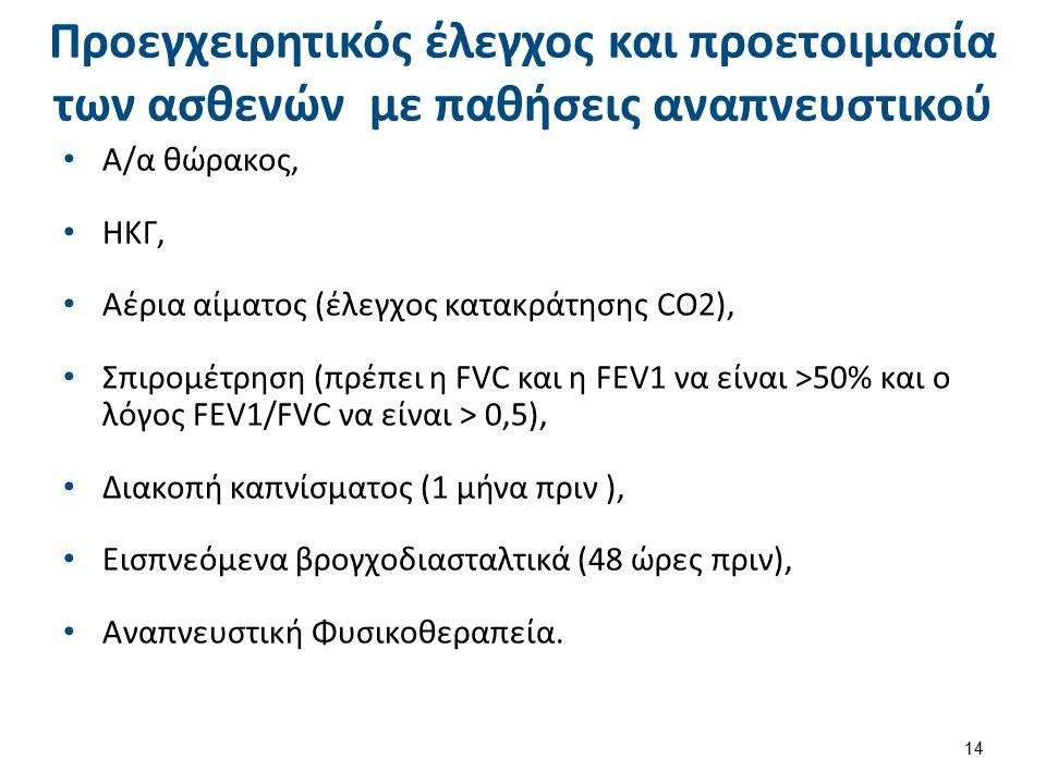 Προεγχειρητικός έλεγχος και προετοιμασία των ασθενών με παθήσεις αναπνευστικού Α/α θώρακος, ΗΚΓ, Αέρια αίματος (έλεγχος κατακράτησης CO2), Σπιρομέτρησ