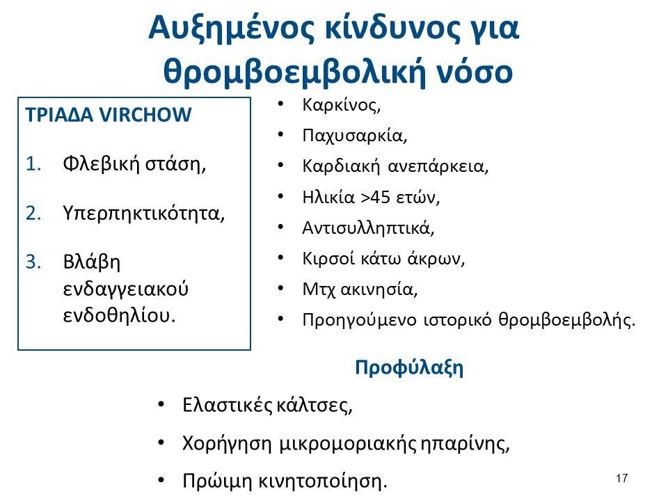 Αυξημένος κίνδυνος για θρομβοεμβολική νόσο ΤΡΙΑΔΑ VIRCΗOW 1.Φλεβική στάση, 2.Υπερπηκτικότητα, 3.Βλάβη ενδαγγειακού ενδοθηλίου. 17 Καρκίνος, Παχυσαρκία