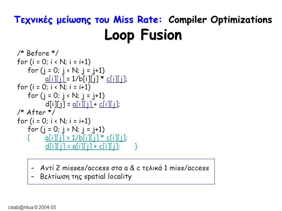 cslab@ntua © 2004-05 Τεχνικές μείωσης του Miss Rate: Compiler Optimizations Loop Fusion /* Before */ for (i = 0; i < N; i = i+1) for (j = 0; j < N; j