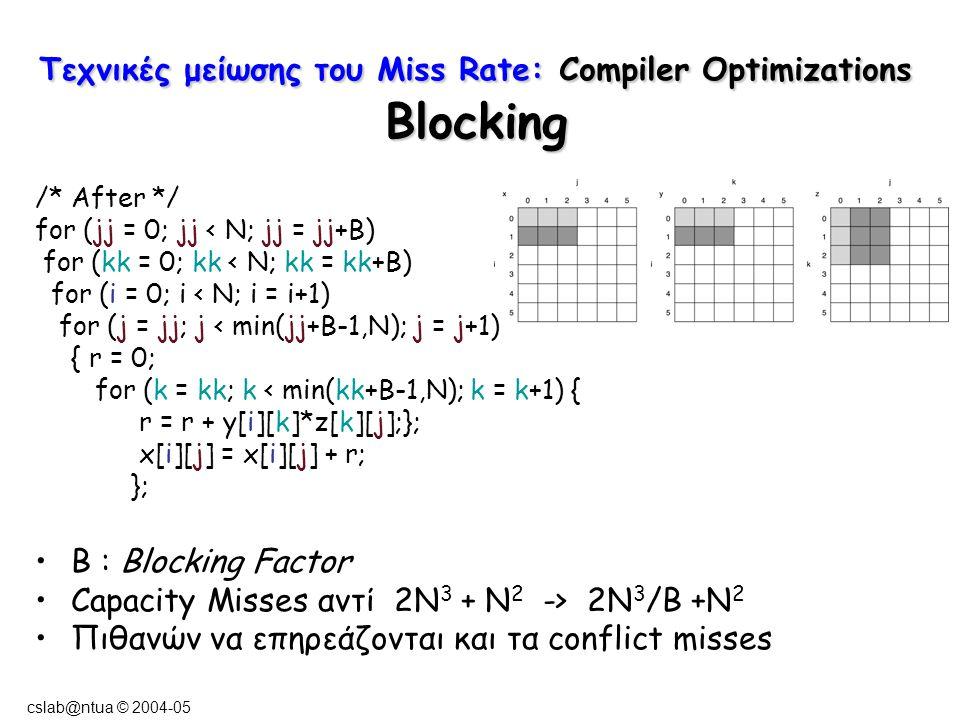 cslab@ntua © 2004-05 Τεχνικές μείωσης του Miss Rate: Compiler Optimizations Blocking /* After */ for (jj = 0; jj < N; jj = jj+B) for (kk = 0; kk < N; kk = kk+B) for (i = 0; i < N; i = i+1) for (j = jj; j < min(jj+B-1,N); j = j+1) { r = 0; for (k = kk; k < min(kk+B-1,N); k = k+1) { r = r + y[i][k]*z[k][j];}; x[i][j] = x[i][j] + r; }; B : Blocking Factor Capacity Misses αντί 2N 3 + N 2 -> 2N 3 /B +N 2 Πιθανών να επηρεάζονται και τα conflict misses