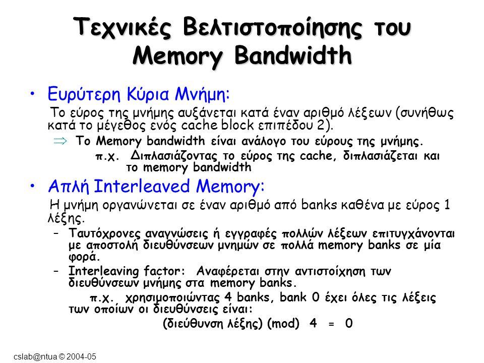 cslab@ntua © 2004-05 Τεχνικές Βελτιστοποίησης του Memory Bandwidth Ευρύτερη Κύρια Μνήμη: Το εύρος της μνήμης αυξάνεται κατά έναν αριθμό λέξεων (συνήθως κατά το μέγεθος ενός cache block επιπέδου 2).