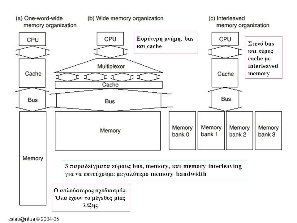 cslab@ntua © 2004-05 3 παραδείγματα εύρους bus, memory, και memory interleaving για να επιτύχουμε μεγαλύτερο memory bandwidth Στενό bus και εύρος cache με interleaved memory Ευρύτερη μνήμη, bus και cache Ο απλούστερος σχεδιασμός: Όλα έχουν το μέγεθος μίας λέξης