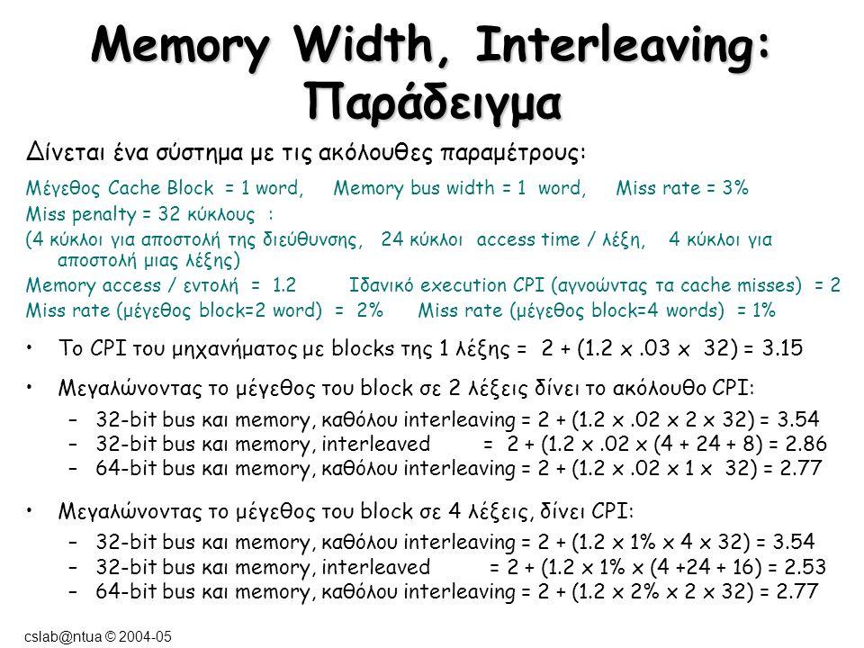 cslab@ntua © 2004-05 Memory Width, Interleaving: Παράδειγμα Δίνεται ένα σύστημα με τις ακόλουθες παραμέτρους: Μέγεθος Cache Block = 1 word, Memory bus