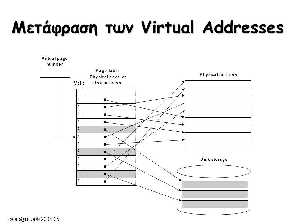 cslab@ntua © 2004-05 Μετάφραση των Virtual Addresses