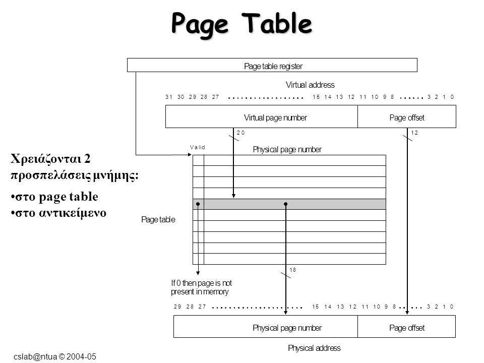 cslab@ntua © 2004-05 Page Table Χρειάζονται 2 προσπελάσεις μνήμης: στο page table στο αντικείμενο