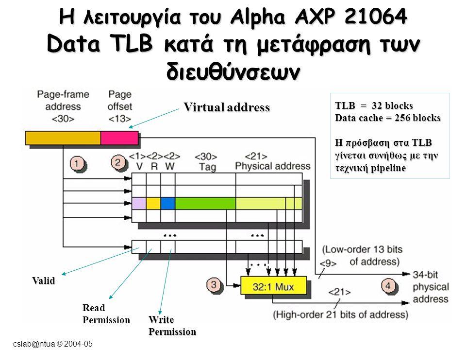 cslab@ntua © 2004-05 Η λειτουργία του Alpha AXP 21064 Data TLB κατά τη μετάφραση των διευθύνσεων Virtual address Valid Read Permission WritePermission TLB = 32 blocks Data cache = 256 blocks Η πρόσβαση στα TLB γίνεται συνήθως με την τεχνική pipeline