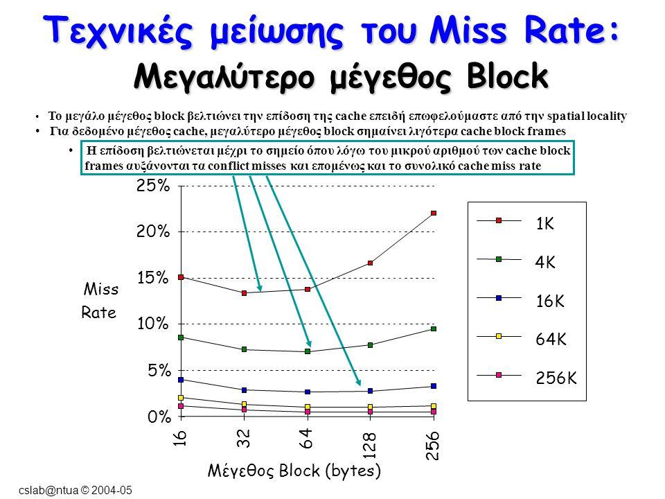 cslab@ntua © 2004-05 Τεχνικές μείωσης του Miss Rate: Μεγαλύτερο μέγεθος Block Το μεγάλο μέγεθος block βελτιώνει την επίδοση της cache επειδή επωφελούμαστε από την spatial locality Για δεδομένο μέγεθος cache, μεγαλύτερο μέγεθος block σημαίνει λιγότερα cache block frames Η επίδοση βελτιώνεται μέχρι το σημείο όπου λόγω του μικρού αριθμού των cache block frames αυξάνονται τα conflict misses και επομένως και το συνολικό cache miss rate