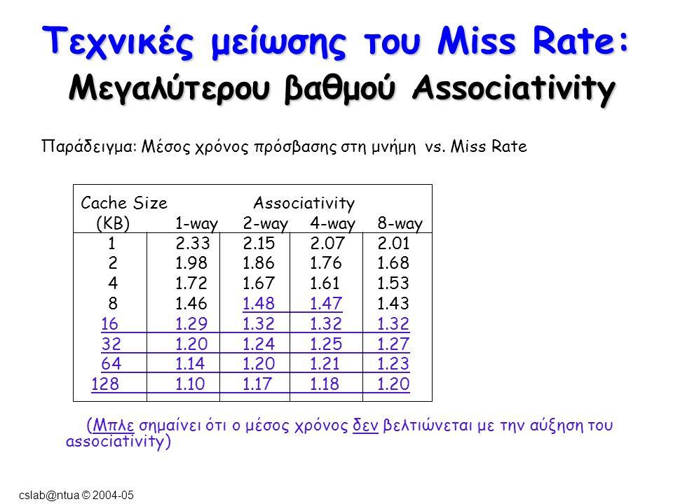 cslab@ntua © 2004-05 Παράδειγμα: Μέσος χρόνος πρόσβασης στη μνήμη vs. Miss Rate Cache Size Associativity (KB)1-way2-way4-way8-way 12.332.152.072.01 21