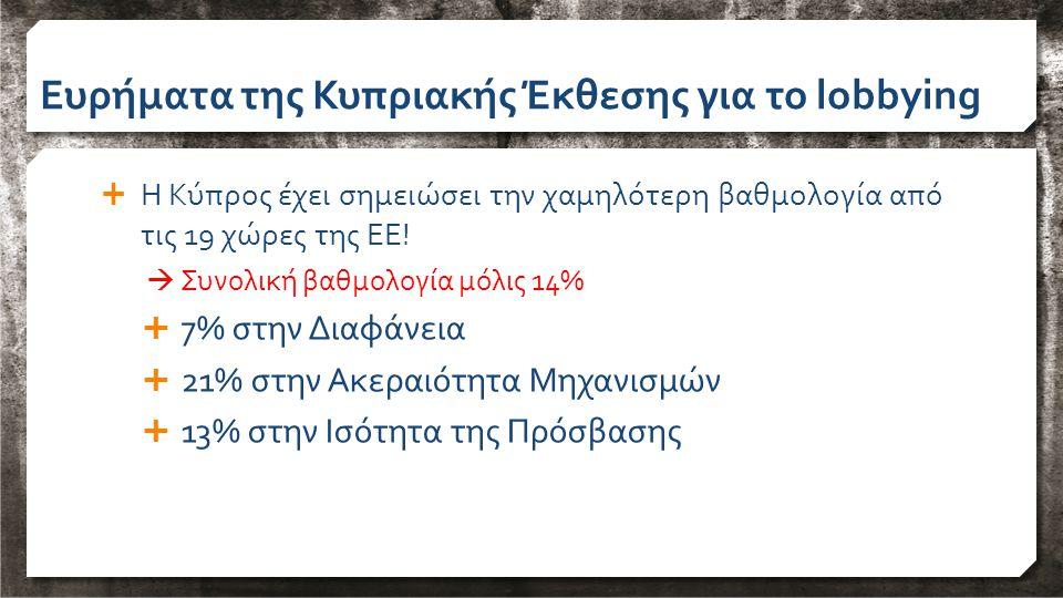  Η Κύπρος έχει σημειώσει την χαμηλότερη βαθμολογία από τις 19 χώρες της ΕΕ.