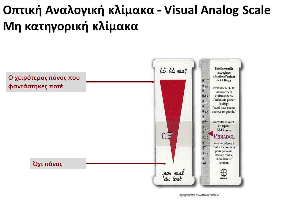 Οπτική Αναλογική κλίμακα - Visual Analog Scale Μη κατηγορική κλίμακα Όχι πόνος Ο χειρότερος πόνος που φαντάστηκες ποτέ