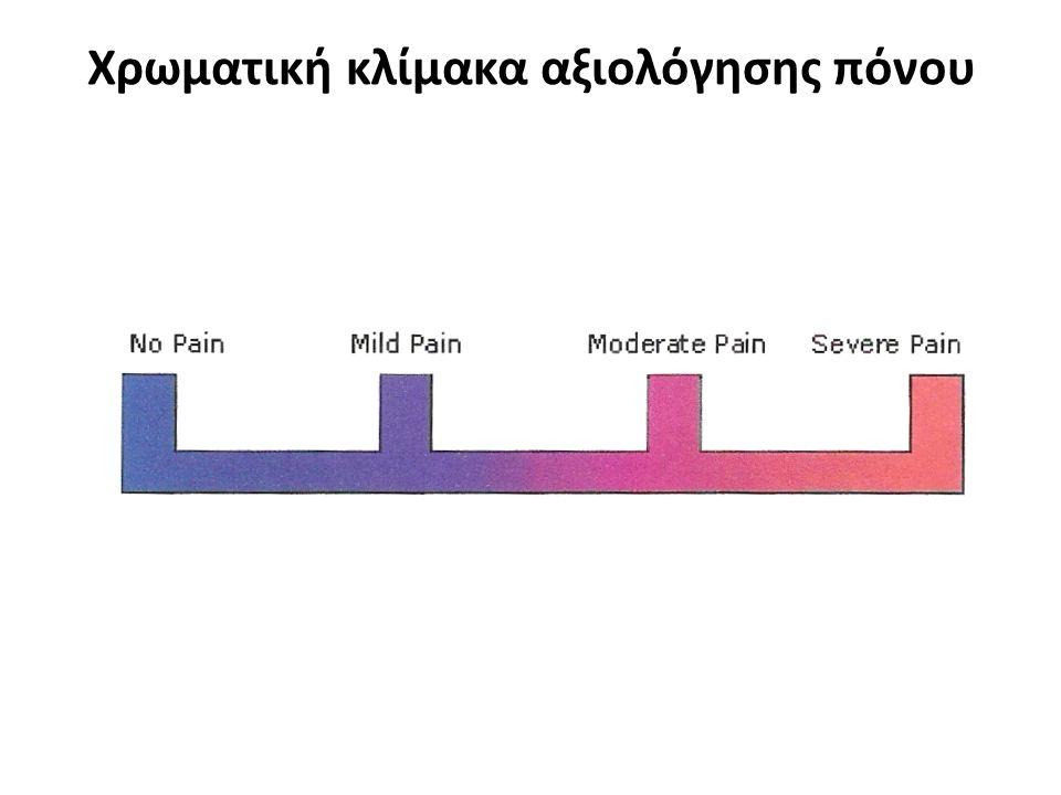 Χρωματική κλίμακα αξιολόγησης πόνου
