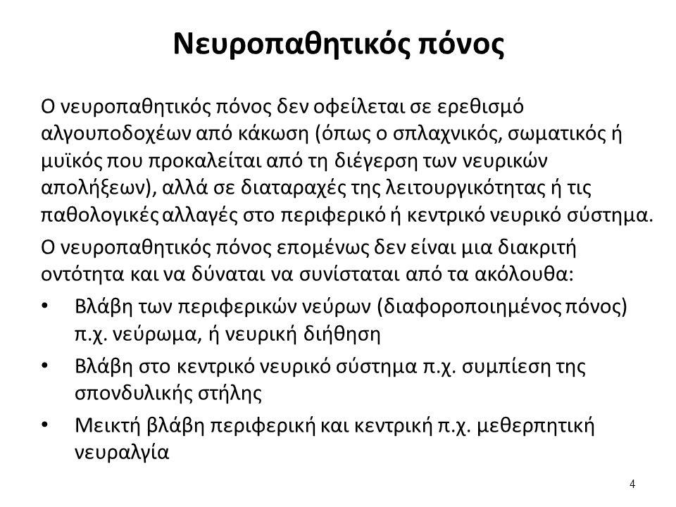 Σημείωμα Αναφοράς Copyright Τεχνολογικό Εκπαιδευτικό Ίδρυμα Αθήνας, Ευάγγελος Δούσης, Ουρανία Γκοβίνα, 2014.