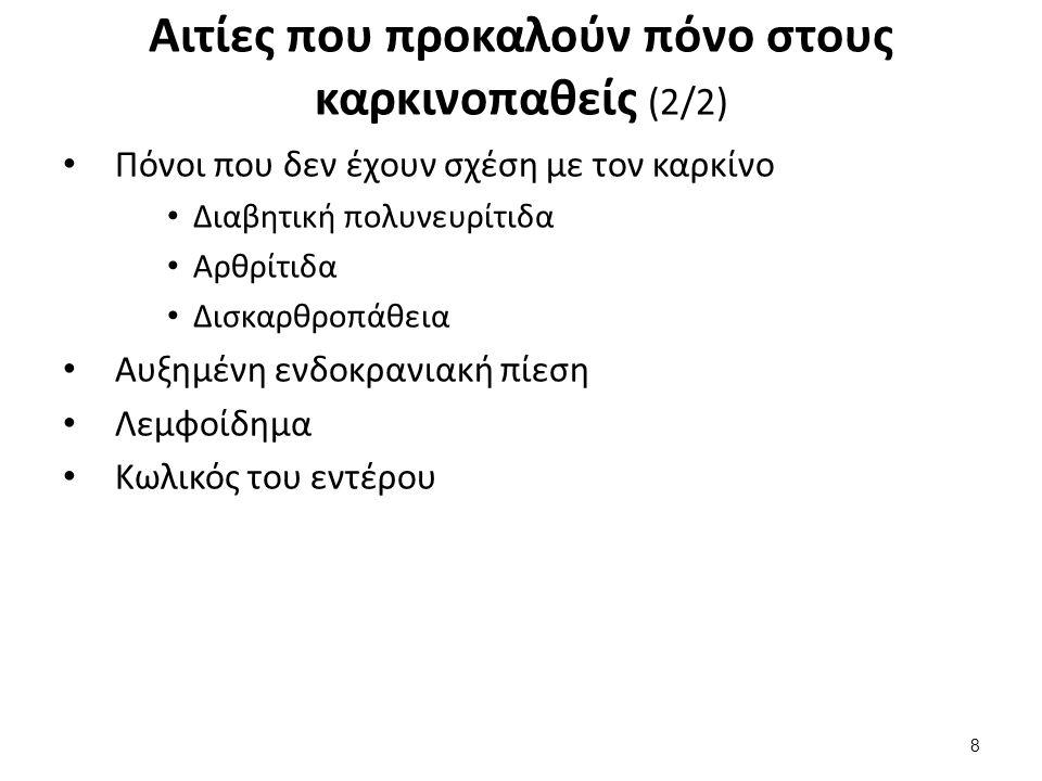 Αιτίες που προκαλούν πόνο στους καρκινοπαθείς (2/2) Πόνοι που δεν έχουν σχέση με τον καρκίνο Διαβητική πολυνευρίτιδα Αρθρίτιδα Δισκαρθροπάθεια Αυξημέν