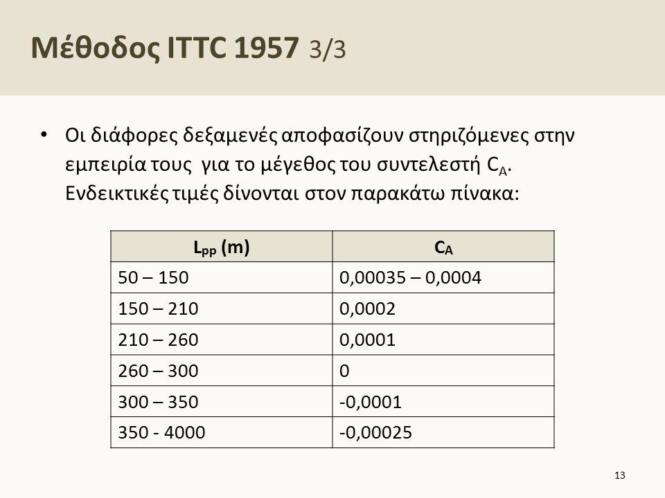 Μέθοδος ITTC 1957 3/3 Οι διάφορες δεξαμενές αποφασίζουν στηριζόμενες στην εμπειρία τους για το μέγεθος του συντελεστή C A. Ενδεικτικές τιμές δίνονται