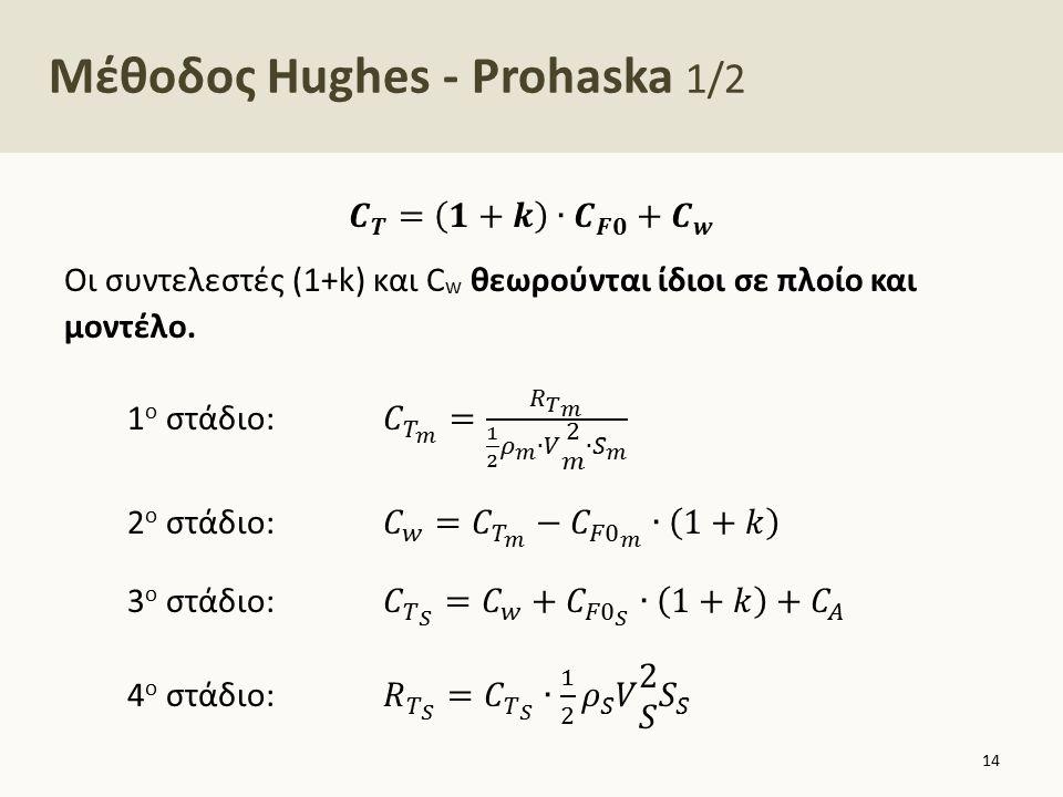Μέθοδος Hughes - Prohaska 1/2 14