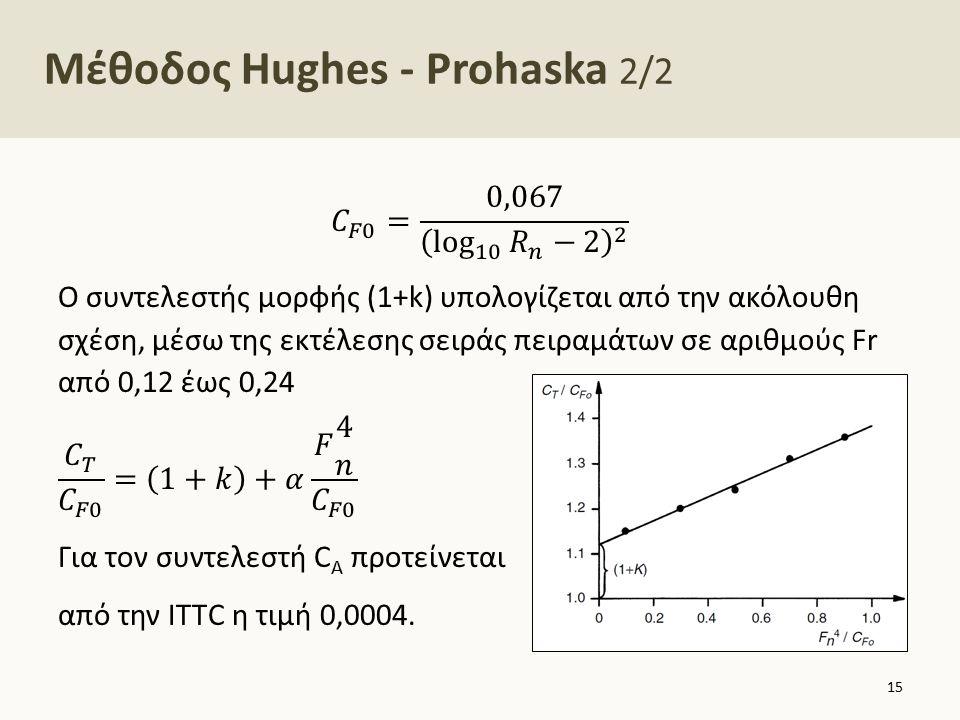 Μέθοδος Hughes - Prohaska 2/2 15