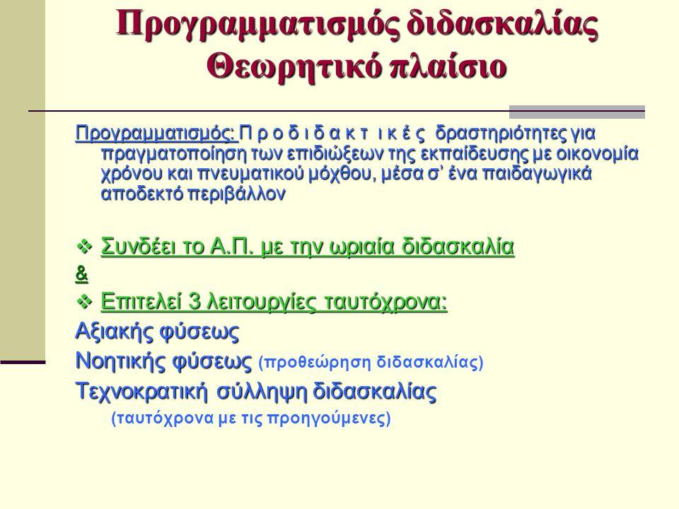 Προγραμματισμός διδασκαλίας Θεωρητικό πλαίσιο Προγραμματισμός: Π ρ ο δ ι δ α κ τ ι κ έ ς δραστηριότητες για πραγματοποίηση των επιδιώξεων της εκπαίδευ