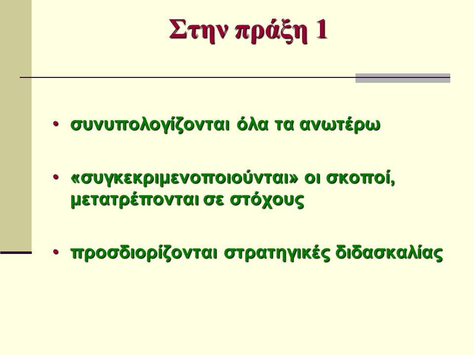 Στην πράξη 1 συνυπολογίζονται όλα τα ανωτέρωσυνυπολογίζονται όλα τα ανωτέρω «συγκεκριμενοποιούνται» οι σκοποί, μετατρέπονται σε στόχους«συγκεκριμενοπο