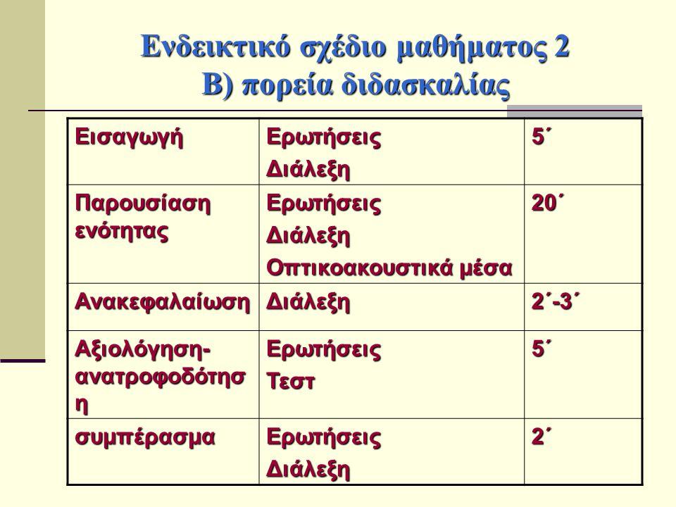 Ενδεικτικό σχέδιο μαθήματος 2 Β) πορεία διδασκαλίας ΕισαγωγήΕρωτήσειςΔιάλεξη5΄ Παρουσίαση ενότητας ΕρωτήσειςΔιάλεξη Οπτικοακουστικά μέσα 20΄ Ανακεφαλα