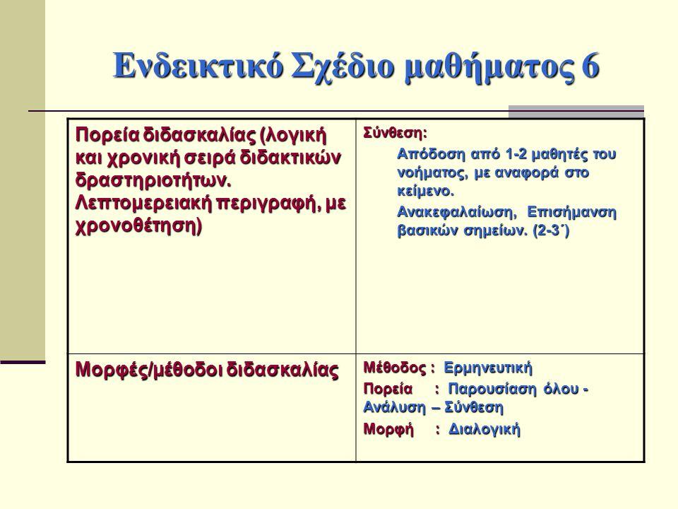 Ενδεικτικό Σχέδιο μαθήματος 6 Πορεία διδασκαλίας (λογική και χρονική σειρά διδακτικών δραστηριοτήτων. Λεπτομερειακή περιγραφή, με χρονοθέτηση) Σύνθεση
