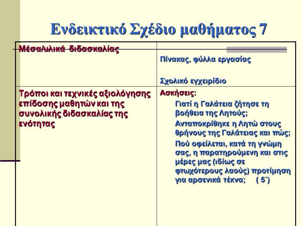 Ενδεικτικό Σχέδιο μαθήματος 7 Μέσα/υλικά διδασκαλίας Πίνακας, φύλλα εργασίας Σχολικό εγχειρίδιο Τρόποι και τεχνικές αξιολόγησης επίδοσης μαθητών και τ