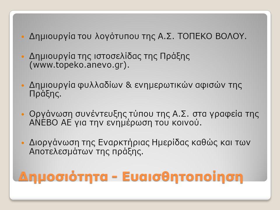 Δημοσιότητα - Ευαισθητοποίηση Δημιουργία του λογότυπου της Α.Σ.