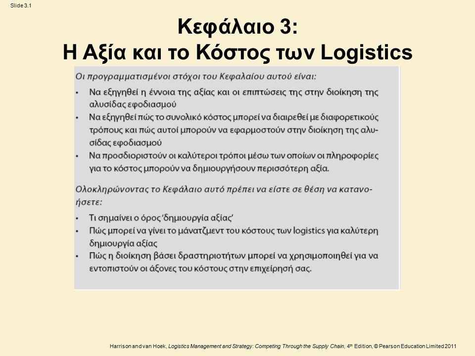 Slide 3.12 Harrison and van Hoek, Logistics Management and Strategy: Competing Through the Supply Chain, 4 th Edition, © Pearson Education Limited 2011 Σχήμα 3.2 Ανάλυση κόστους μιας φιάλης μεταλλικού νερού