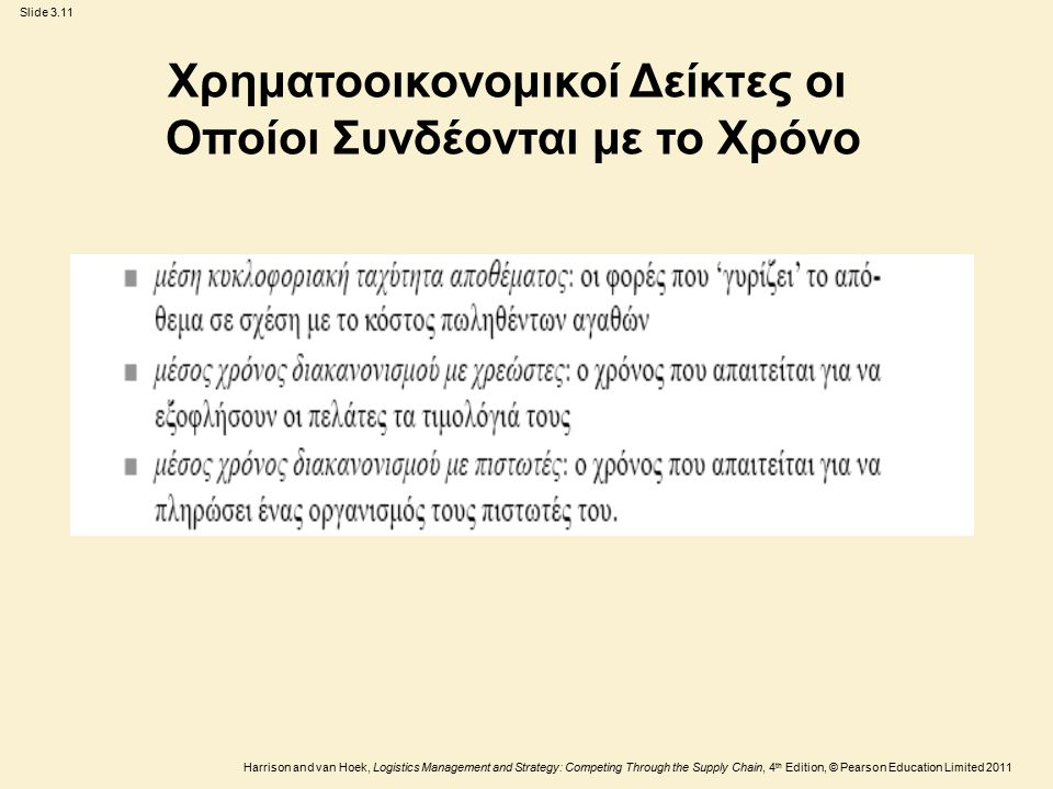 Slide 3.11 Harrison and van Hoek, Logistics Management and Strategy: Competing Through the Supply Chain, 4 th Edition, © Pearson Education Limited 2011 Χρηματοοικονομικοί Δείκτες οι Οποίοι Συνδέονται με το Χρόνο