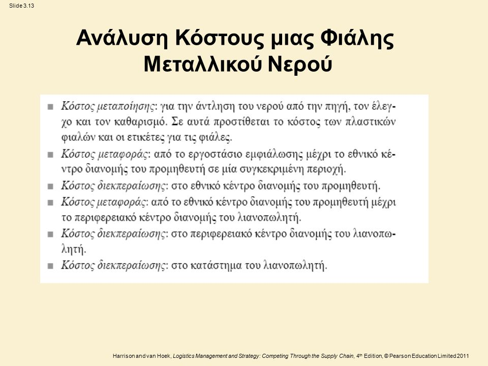 Slide 3.13 Harrison and van Hoek, Logistics Management and Strategy: Competing Through the Supply Chain, 4 th Edition, © Pearson Education Limited 2011 Ανάλυση Κόστους μιας Φιάλης Μεταλλικού Νερού