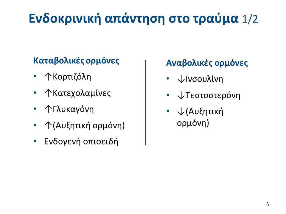 Ενδοκρινική απάντηση στο τραύμα 1/2 Καταβολικές ορμόνες ↑Κορτιζόλη ↑Κατεχολαμίνες ↑Γλυκαγόνη ↑(Αυξητική ορμόνη) Ενδογενή οπιοειδή 6 Αναβολικές ορμόνες