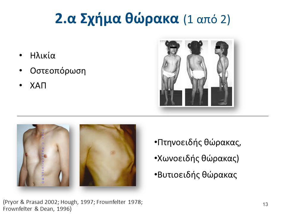2.α Σχήμα θώρακα (1 από 2) Ηλικία Οστεοπόρωση ΧΑΠ 13 (Pryor & Prasad 2002; Hough, 1997; Frownfelter 1978; Frownfelter & Dean, 1996) Πτηνοειδής θώρακας