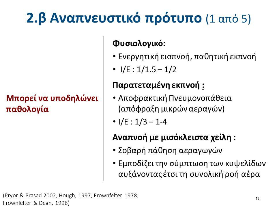 2.β Αναπνευστικό πρότυπο (1 από 5) Φυσιολογικό: Ενεργητική εισπνοή, παθητική εκπνοή I/E : 1/1.5 – 1/2 Παρατεταμένη εκπνοή : Αποφρακτική Πνευμονοπάθεια