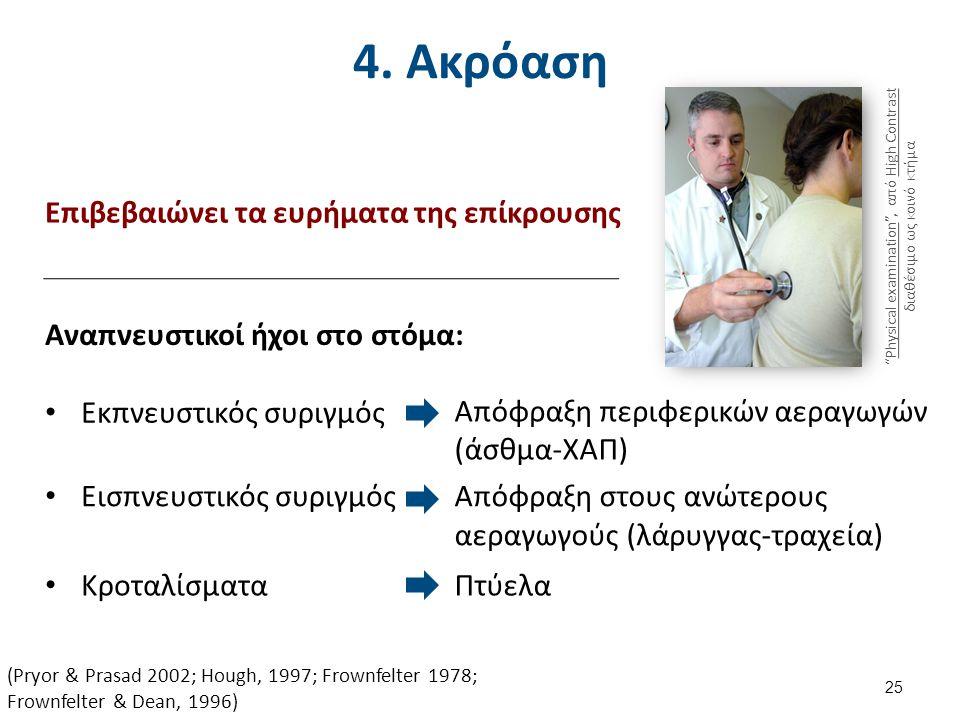 4. Ακρόαση Επιβεβαιώνει τα ευρήματα της επίκρουσης 25 Εισπνευστικός συριγμός Κροταλίσματα Απόφραξη περιφερικών αεραγωγών (άσθμα-ΧΑΠ) Απόφραξη στους αν