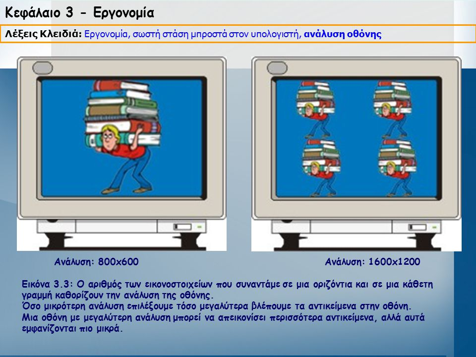 Κεφάλαιο 3 - Εργονομία Ανάλυση: 800x600 Ανάλυση: 1600x1200 Εικόνα 3.3: Ο αριθμός των εικονοστοιχείων που συναντάμε σε μια οριζόντια και σε μια κάθετη