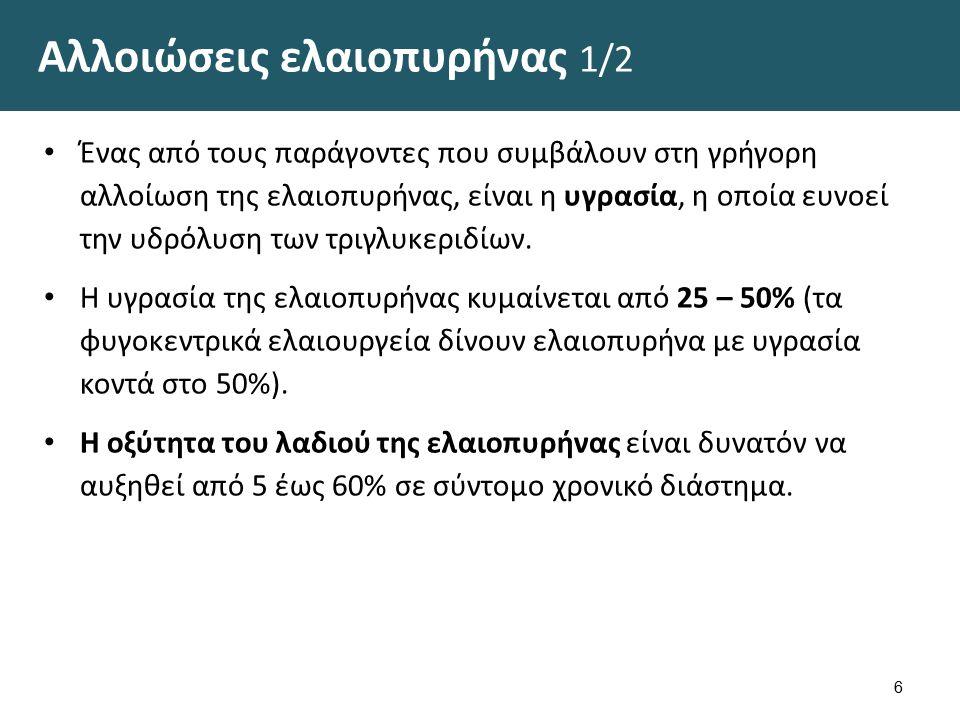 Σημείωμα Αναφοράς Copyright Τεχνολογικό Εκπαιδευτικό Ίδρυμα Αθήνας, Ιωάννης Τσάκνης 2014.