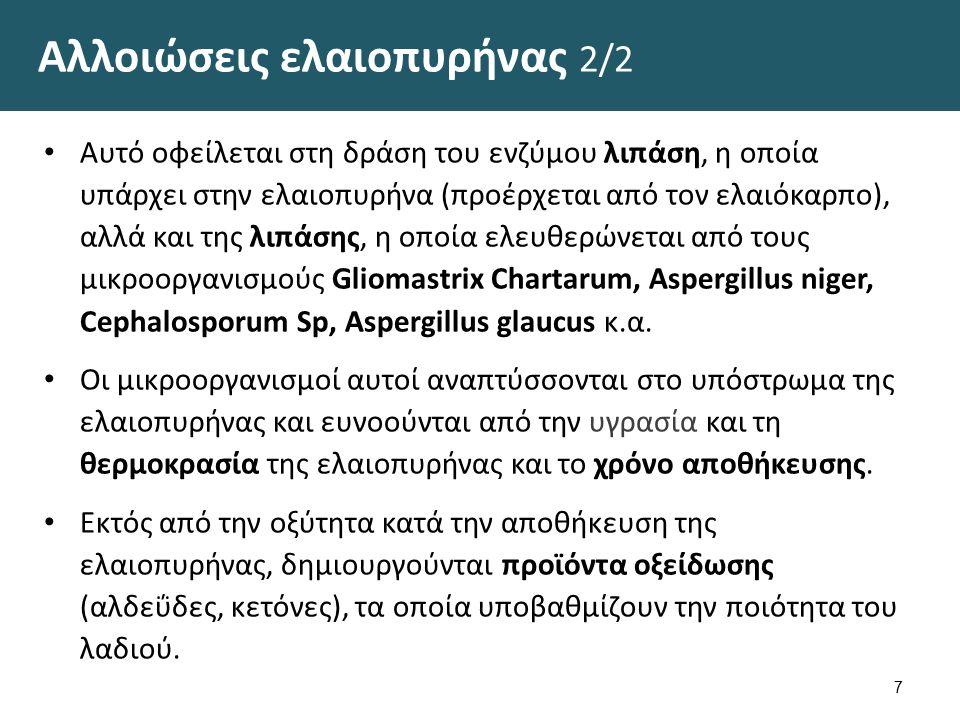 Αλλοιώσεις ελαιοπυρήνας 2/2 7 Αυτό οφείλεται στη δράση του ενζύμου λιπάση, η οποία υπάρχει στην ελαιοπυρήνα (προέρχεται από τον ελαιόκαρπο), αλλά και