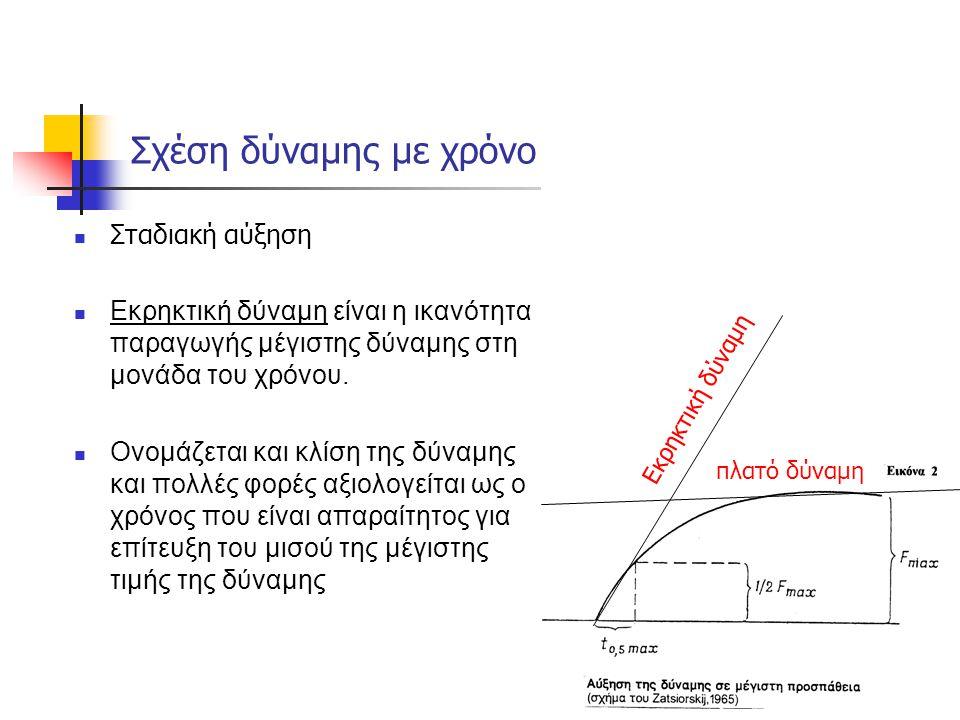 Σχέση δύναμης με χρόνο Σταδιακή αύξηση Εκρηκτική δύναμη είναι η ικανότητα παραγωγής μέγιστης δύναμης στη μονάδα του χρόνου. Ονομάζεται και κλίση της δ