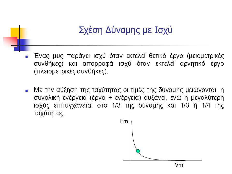 Ένας μυς παράγει ισχύ όταν εκτελεί θετικό έργο (μειομετρικές συνθήκες) και απορροφά ισχύ όταν εκτελεί αρνητικό έργο (πλειομετρικές συνθήκες). Με την α